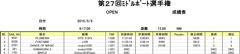 15.05.05_rt-open