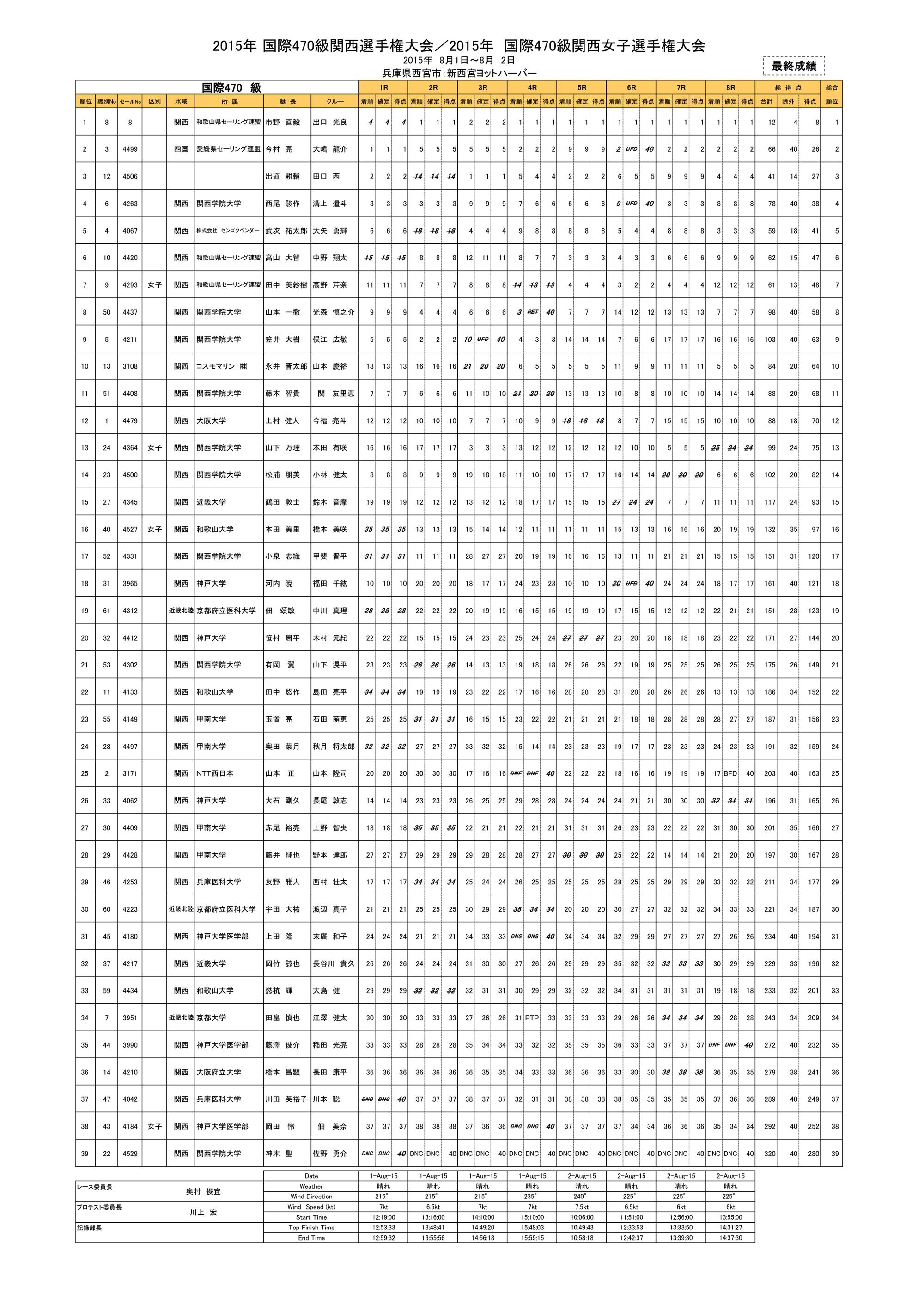 150802_result_470