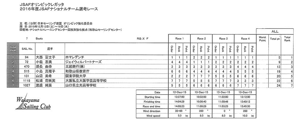 15.12.12_RSXw