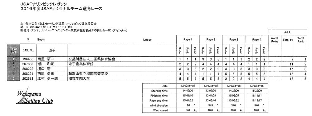 15.12.13_laser
