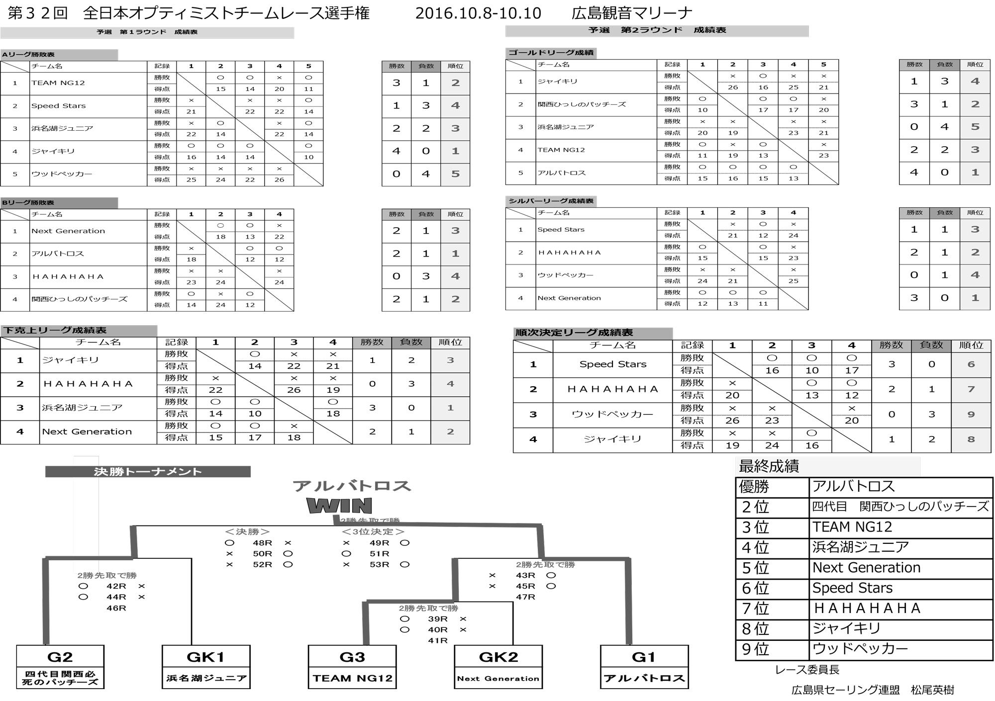 16-10-12_01