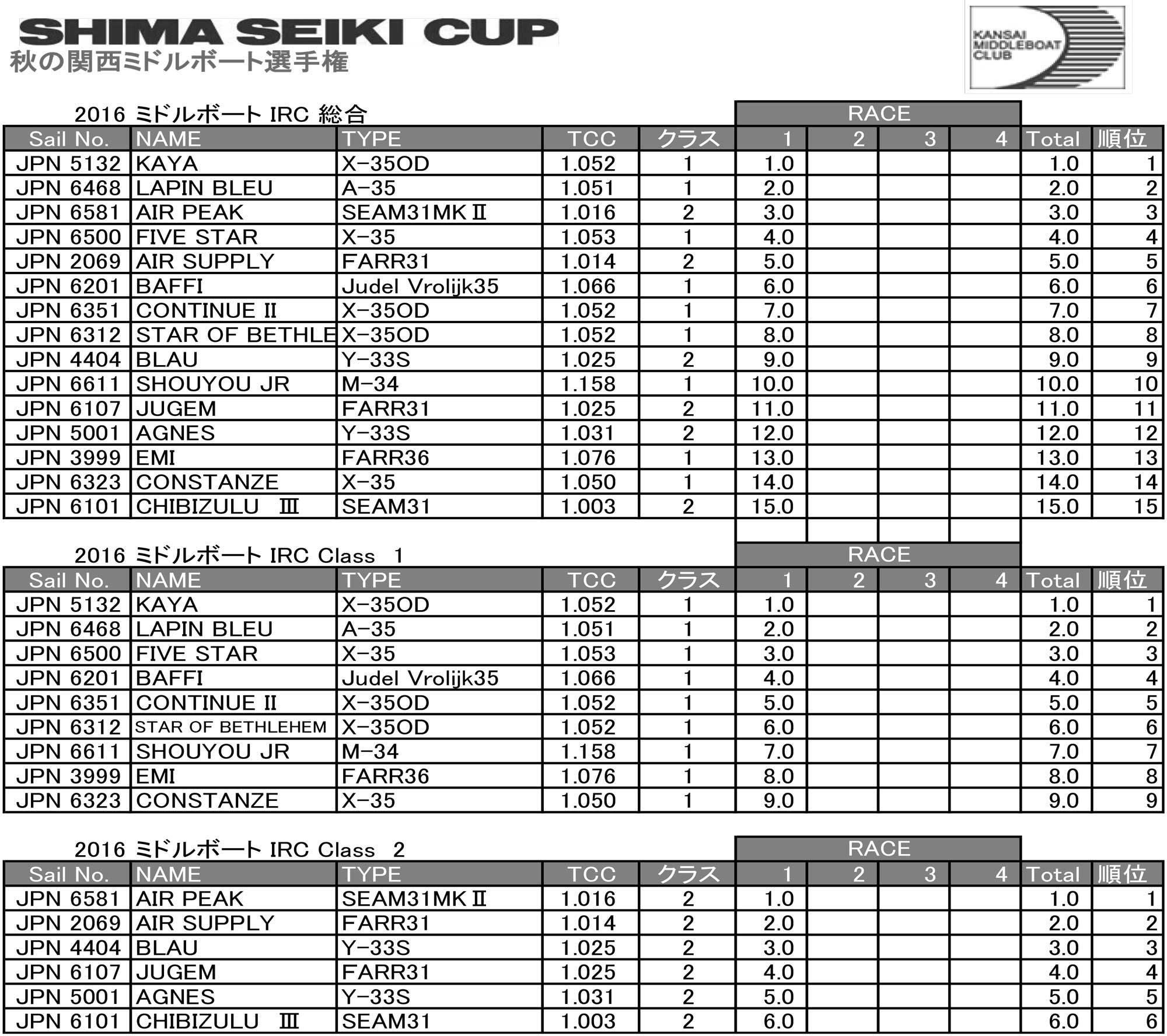 middle2016shima