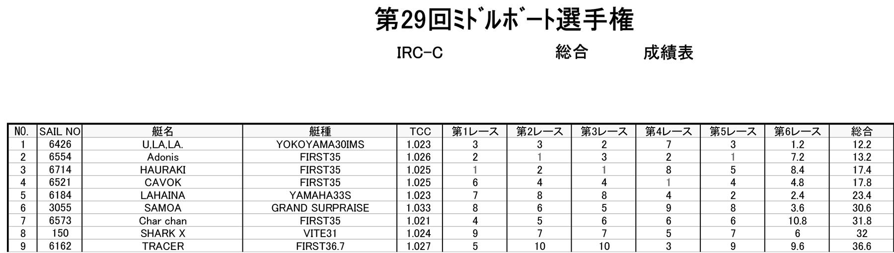 170506_c-total