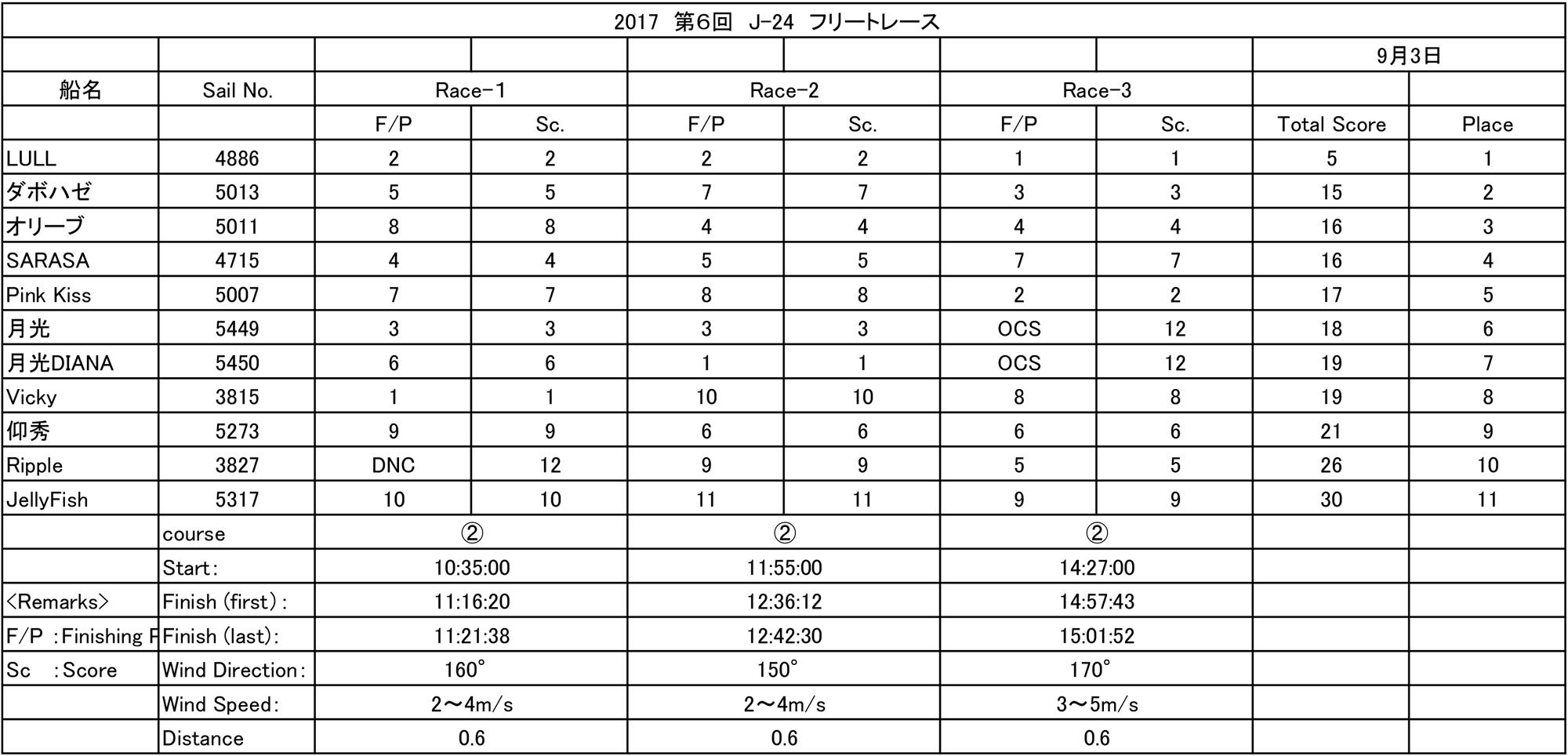2017-09-06_j2402