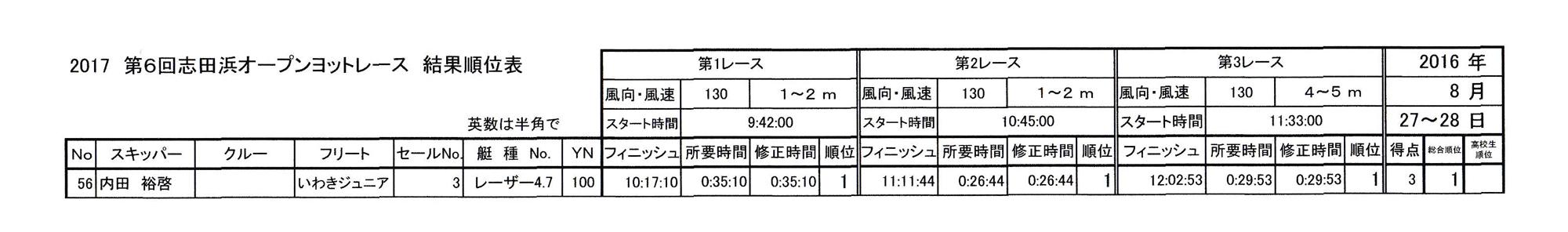 2017-09-07_Jr