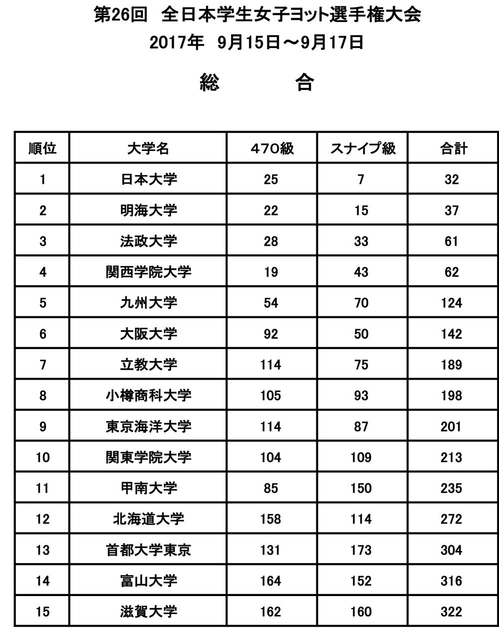 2017-09-17_result