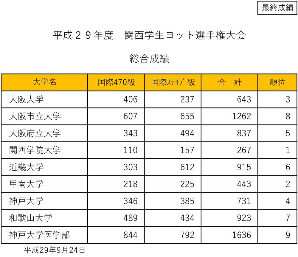 2017-09-26_result