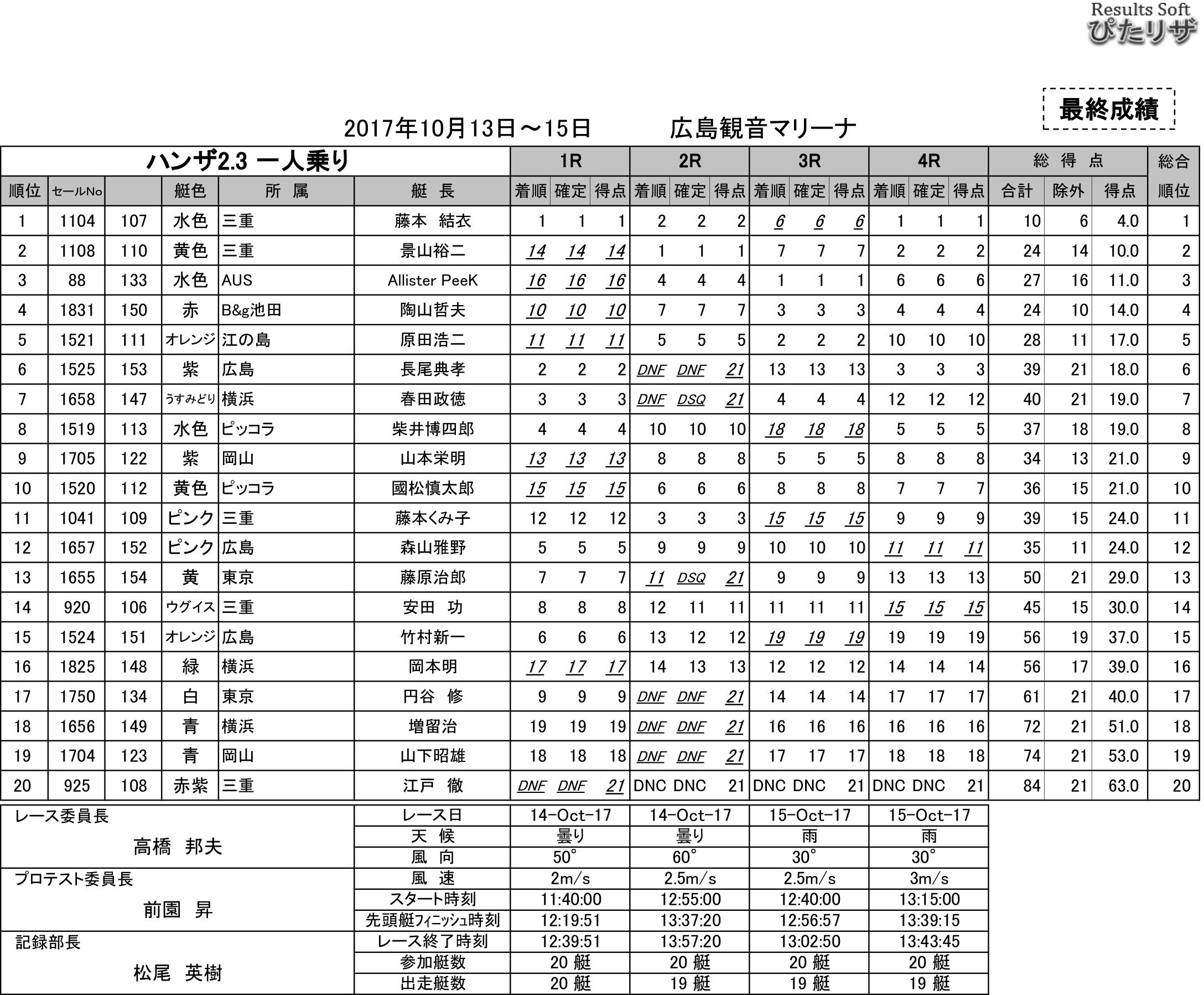 2017-11-02_hanza01