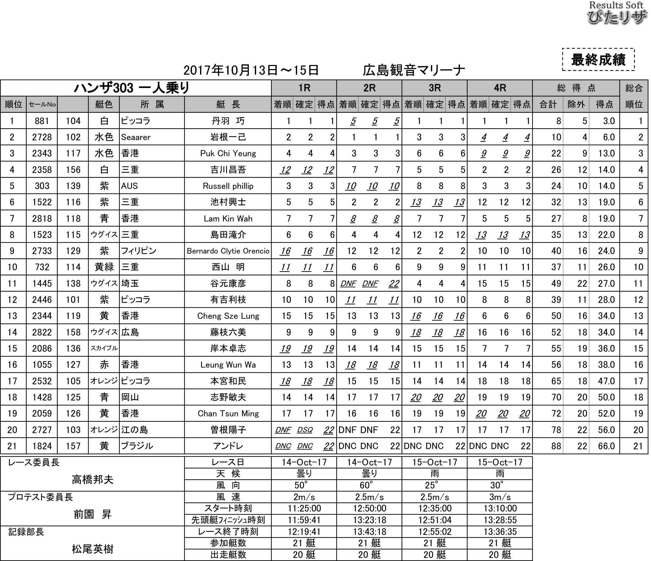 2017-11-02_hanza30301