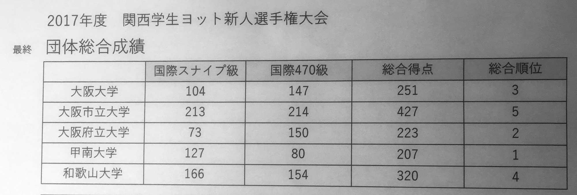 2017-11-28_result