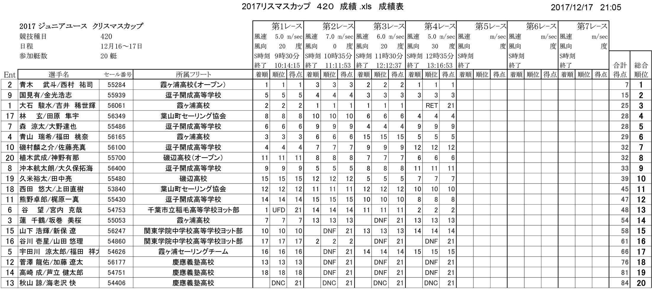 result420