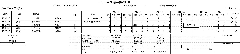 2018-04-10_4.7