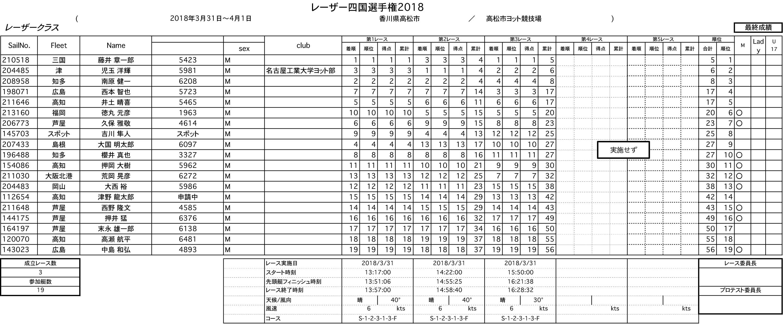 2018-04-10_result