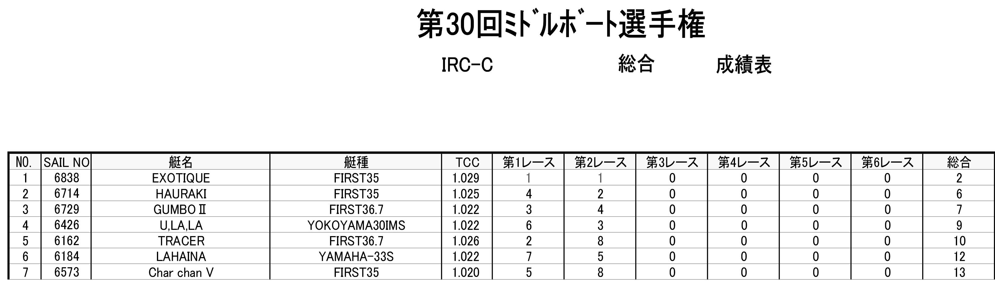 2018-05-06_ircc