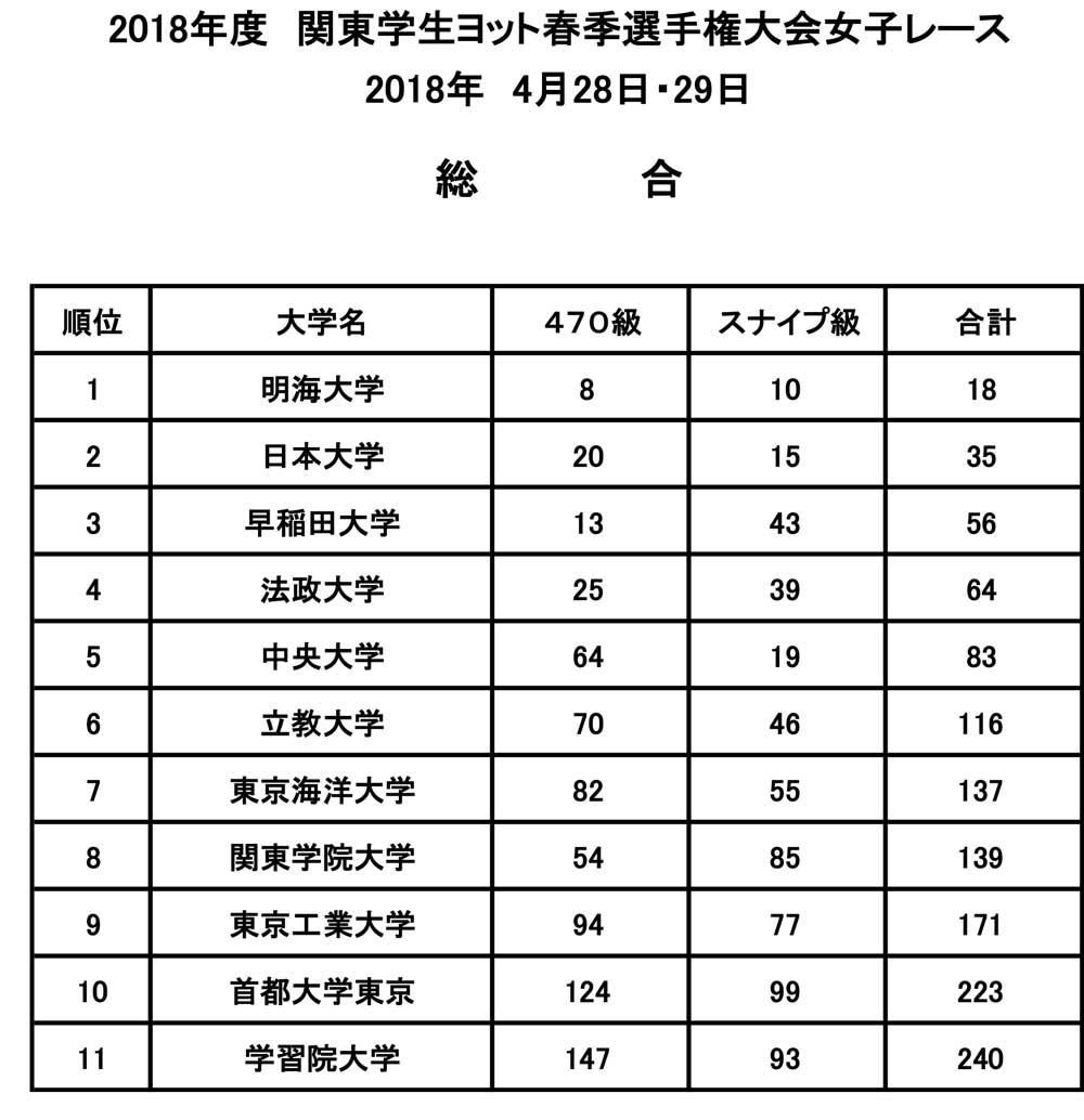 2018-05-10_result